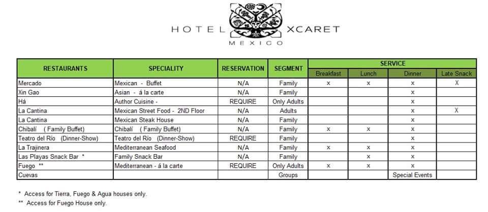 Hotel Xcaret Restaurant List