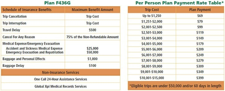 Group Trip Insurance Price List